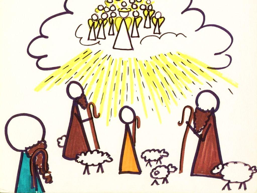 Jesus Birth Flip Chart Ebibleteacher