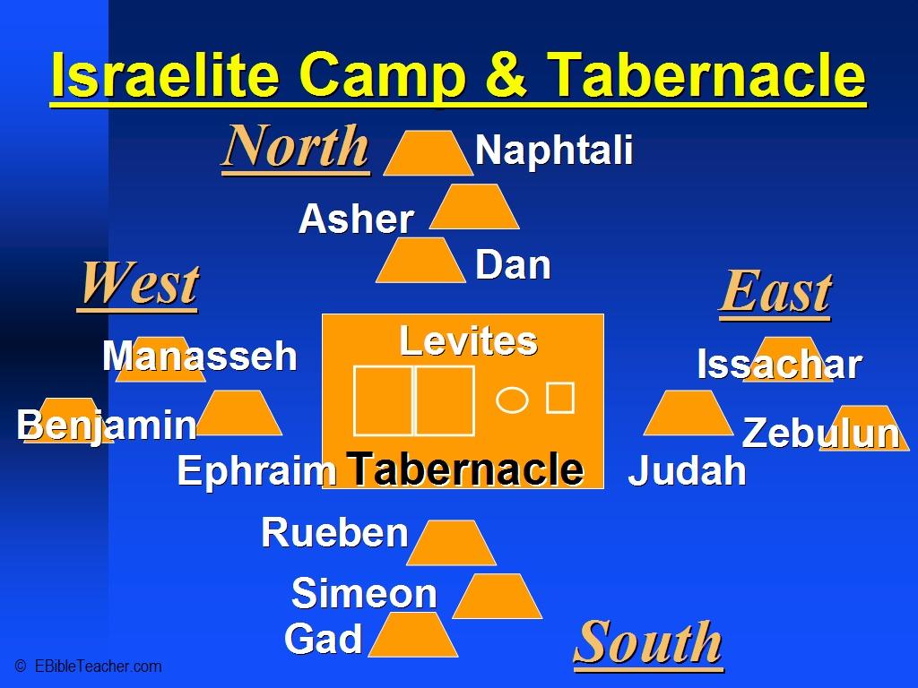 Israel Ebibleteacher